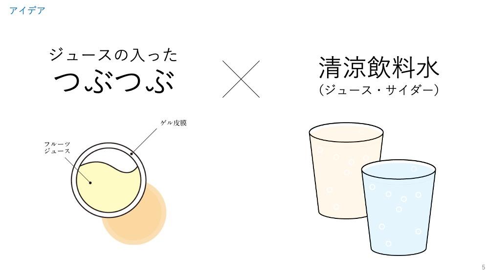 ジュースの入ったつぶつぶと清涼飲料水を組み合わせ