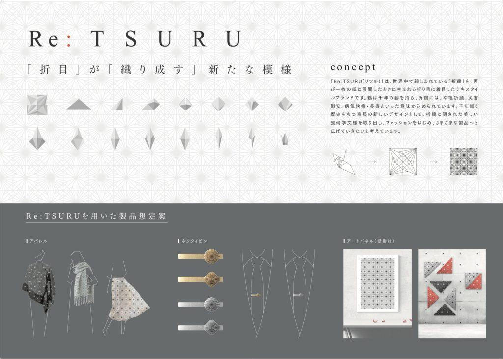 Re:TSURU コンセプト